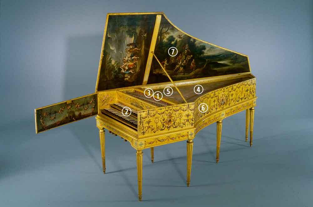 Bach et le clavier bien temp r for Les parties du clavier